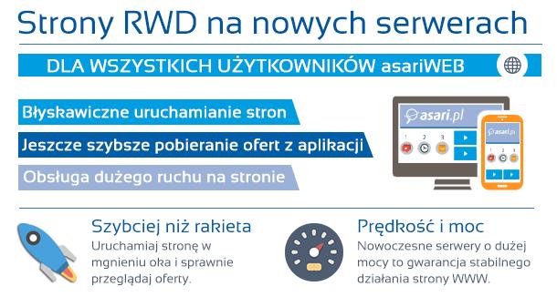 infografika_serwery