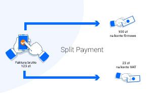 Split payment w nieruchomościach