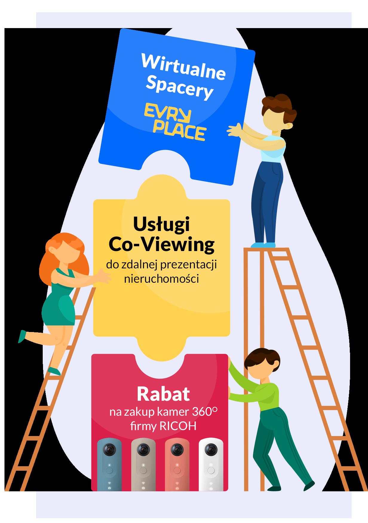 Wirtualne spacery i Co-Viewing w ASARI CRM